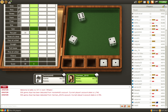 View the results started the game includes player throws the dice, the results of players at the table, the list of players and an internal chat room.