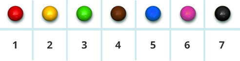 Snooker points table