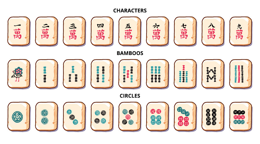 Traditional set of tiles in Mahjong Gate, colors - first variant