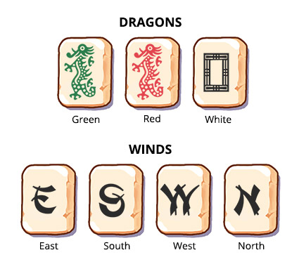 European set of tiles in Mahjong Gate, honors- second variant